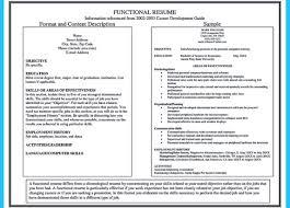 strong sales resume furniture sales resume custom dissertation editor sites ca cheap