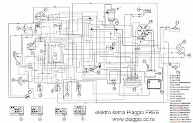 piaggio nrg mc3 wiring problem motorcycle news forum mcn