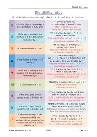 Division Worksheet Without Remainders Ks3 Multiplication And Division Teachit Maths