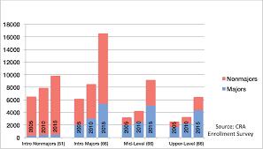 appendix list of figures cra