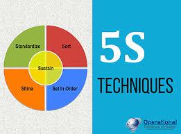 Ppt 5s Techniques Training Presentation Ppt 5s