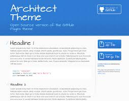 html themes sphinx github jasonlong architect theme open source version of the