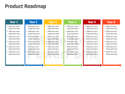 product roadmap presentation template timeline template my product