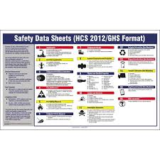 Ghs Safety Data Sheet Template Right To Plastic Safety Data Sheet Poster Gempler S
