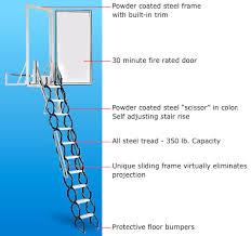 wall access ladder