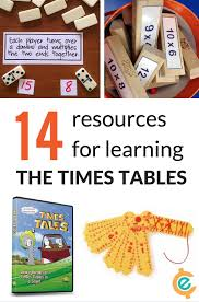 Learn Times Tables 14 Resources To Learn Times Tables The Jenny Evolution