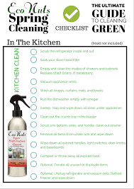 kitchen checklist for first home fair 90 spring cleaning checklist decorating design of free