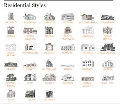 architecture home styles residential architectural styles