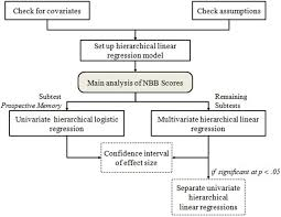 frontiers study protocol on cognitive performance in bulgaria