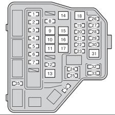 toyota yaris mk3 2013 u2013 2015 u2013 fuse box diagram auto genius