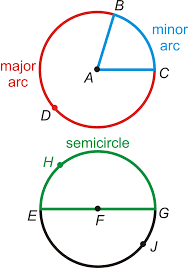properties of arcs ck 12 foundation