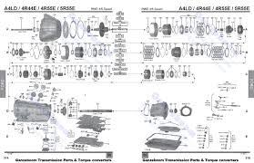 4l60e rebuild schematics 100 4l60e wiring diagram 4l60e pnp