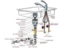 kitchen sink plumbing parts appealing 61 creative sophisticated kitchen sink drain parts trends