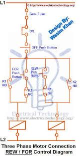 electric motor diagram google search motors 101 pinterest