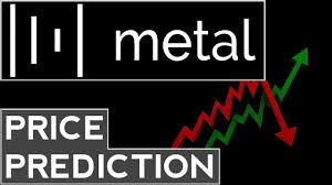 4 payments predictions for 2017 metal mtl price prediction analysis forecast 2017 2018 youtube