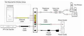 Modem Internet Light Blinking Solved 2wire Router Not Connecting To Internet At U0026t Community