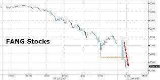black friday ad 3015 target tech wreck continues fang stocks tumble below friday flash crash