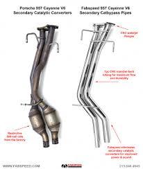 Porsche Cayenne Exhaust - fabspeed cayenne 957 cat bypass pipes 6speedonline porsche