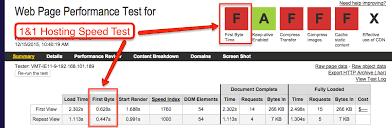 1 u00261 web hosting review 6 pros u0026 6 cons of 1 u00261 hosting