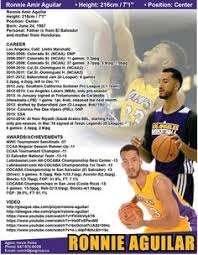 Basketball Resume We Design Sports Athlete Resumes And Websites For High