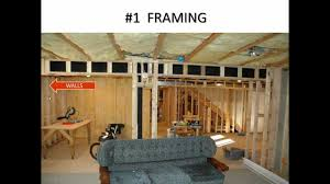 how much does it cost to build a basement rental house and
