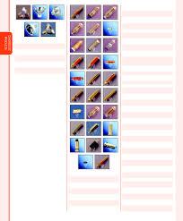 cen med hospital catalog 1 150