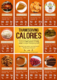 what it takes to burn favorite thanksgiving foods neon