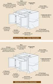 Width Of Kitchen Cabinets Kitchen Excellent Kitchen Cabinet Widths With Sizes Design Designs