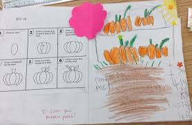 leaf shaped writing paper help me write botany report image titled write a biology lab report step