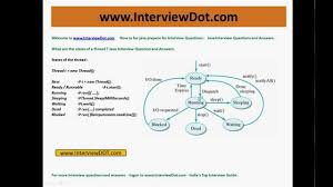 Best Resume Questions by What Is Thread Life Cycle And States Of Java Thread Interview
