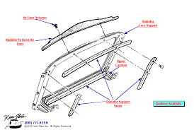 1972 corvette radiator 1969 corvette radiator seals parts parts accessories for corvettes
