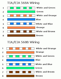 cat5 ethernet wiring diagram wiring diagrams