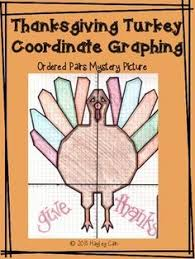 thanksgiving math turkey coordinate graphing mystery picture math