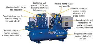 free shipping u2014 quincy duplex air compressor u2014 7 5 hp 460 volt 3