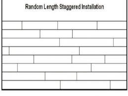 Laminate Flooring Types Laminate Flooring Sizes Akioz Com