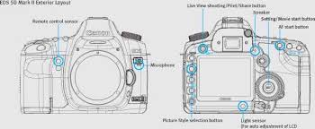 canon 50d chassis canon eos 50d 5d mark ii specs