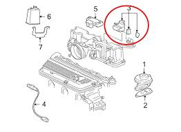 evap system check engine light chevrolet cavalier questions i have a 04 chevy cavalier and check