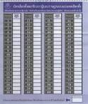 ดาวเมืองไทย: ตัวอย่างบัตรเลือกตั้งสมาชิกสภาผู้แทนราษฎร 2 ...