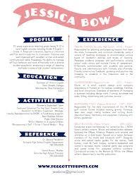 Marketing Resume Headline Cheap Dissertation Methodology Editing Sites For University Essay
