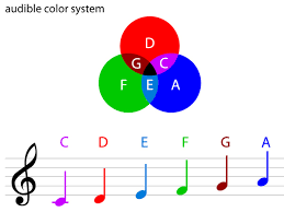imagenes de notas musicales a color musical colors gloryroller