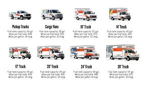 Uhaul Estimate by Estimating The Mileage Fees For Your Move Moving Insider