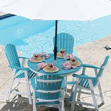 Polywood Patio Furniture Outlet by Asheville Patio Furniture Store