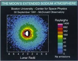 Speed Of Light In Vaccume Is There An Atmosphere On The Moon Nasa