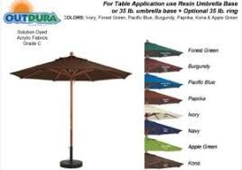 Southern Patio Umbrella Replacement Parts Patio Umbrella Base Replacement Parts Inviting Southern Patio