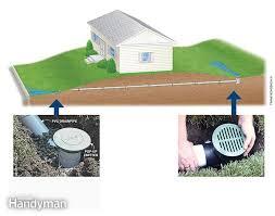 Water Drainage Problems In Backyard Interesting Decoration Yard Drainage Sweet We Fix Drainage
