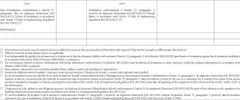 How To Salary Requirements Cover Letter Eur Lex 32015r0262 En Eur Lex