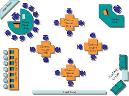 classroom layout for elementary productivitytools morgandchambers