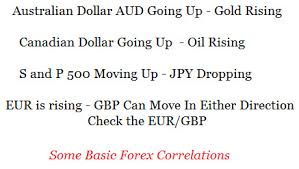 forex pairs correlation table something interesting you can post here forex factory