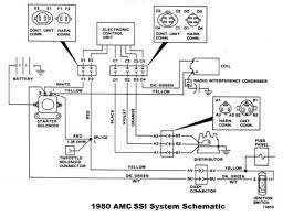 wiring diagram 1980 cj7 jeep u2013 the wiring diagram u2013 readingrat net