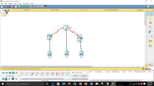 tutorial cisco packet tracer 5 3 tutorial setting router static 3 router 3 pc menggunakan cisco